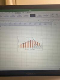 MacBookのエクセルのグラフについて質問です。 折れ線グラフと棒グラフの入れ替え方が知りたいです。気温がオレンジの棒グラフ、降水量が青の折れ線グラフになっていますが、降水量を棒グラフ、気温を折れ線グラフにしたいです。