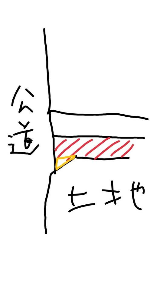 全くの無知なのですが、自分が負担している私道の一部を買い取ることは可能ですか? 分かりづらいですが、我が家は赤斜線の部分の私道を負担しています。 買い取りたいと思う場所は、黄色で囲んだ部分です。外構の関係でこの黄色く囲んだところを買い取ることができれば都合がいいのですが、そんなことはできるのでしょうか?