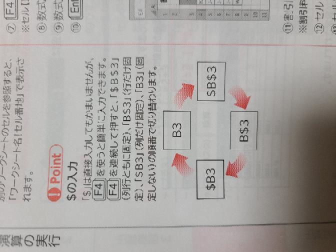 パソコンについての質問です。今私はExcelの勉強をしているのですが、$の入力でF4を使うと簡単に入力できるとあるのですが、押してみてもマイクのON/OFFの切り替えになってしまい、いっこうに進みません。助けてく ださい。
