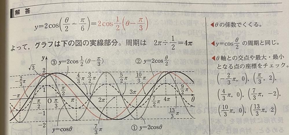 三角関数 グラフ 三角関数のグラフかくときに、点線のあるグラフありますよね? あれって点線部分もかかなきゃならないんですか? いつも実践部分しかかいてないので気になってしまって。 (例題貼っておきます)
