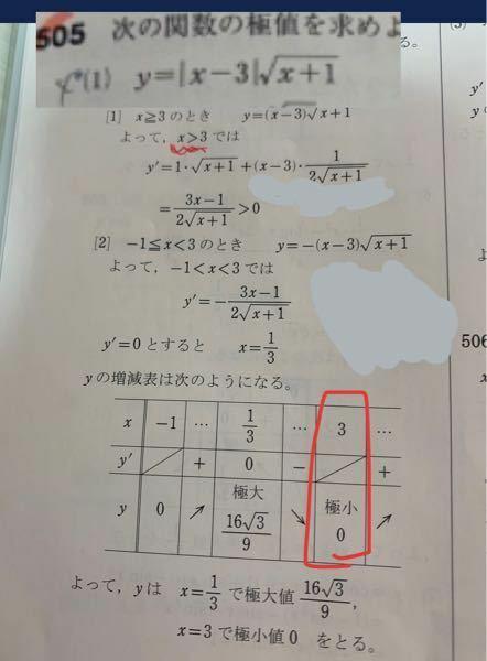 なぜx=3のところで極小値をとるのですか?y'が斜線になるのも何故だか分かりません。