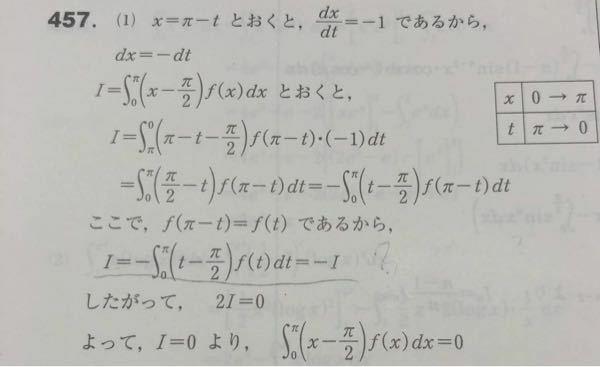 高校数学 数学三 添付した写真の解説について、下線部を引いた部分がわかりません。 x=π-tであって、x=tではないと思うんですがなぜこう変形できるのですか? 写真を一枚しか貼れないので問題文は以下に書きます。 連続関数f(x)が、すべての実数xについてf(π-x)=f(x)を満たすとき、∫[0,π](x-π/2)f(x)dx=0が成り立つことを証明せよ。