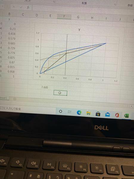 Excelでグラフを描き、その中に図(直線)を用いて以下のようなグラフと図が合わさったものを描いたのですが、これをそのままWordへコピーするにはどうすればよいでしょうか。