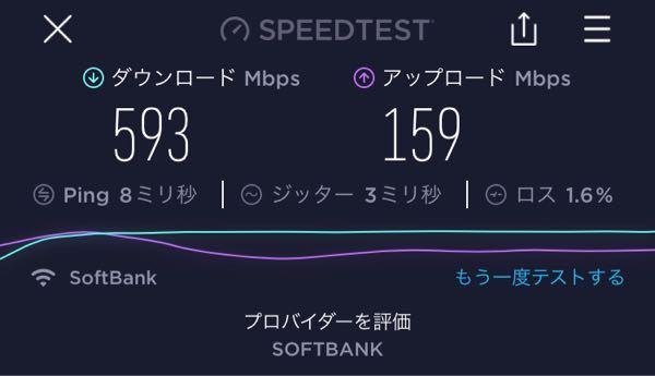 ソフトバンク光の通信速度についてですが、ダウンロードとアップロードでこんなにも差が出るものでしょうか?