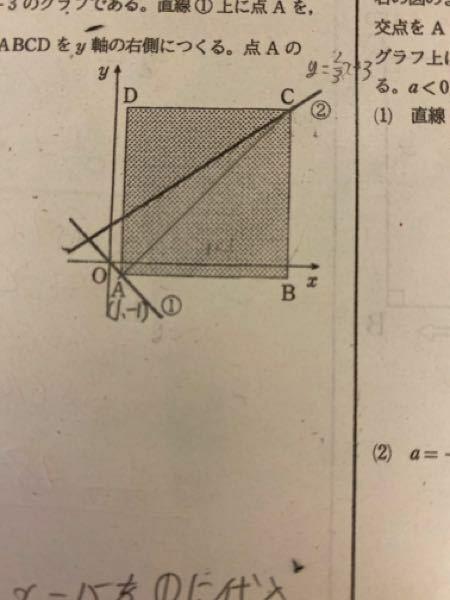直線acを求める問題で角cab=45°だから傾きが1と解説では書いているのですが、45°だから傾きが1になる意味がわかりません。もう覚えるしかないのか、原理があるなら教えてください。 写真汚くてすいません