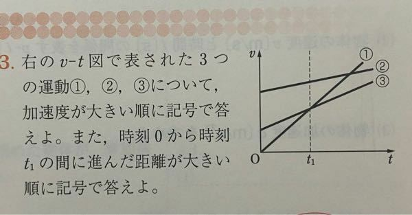 この物理の問題は進んだ距離(面積)が微妙すぎてわからなくないですか?
