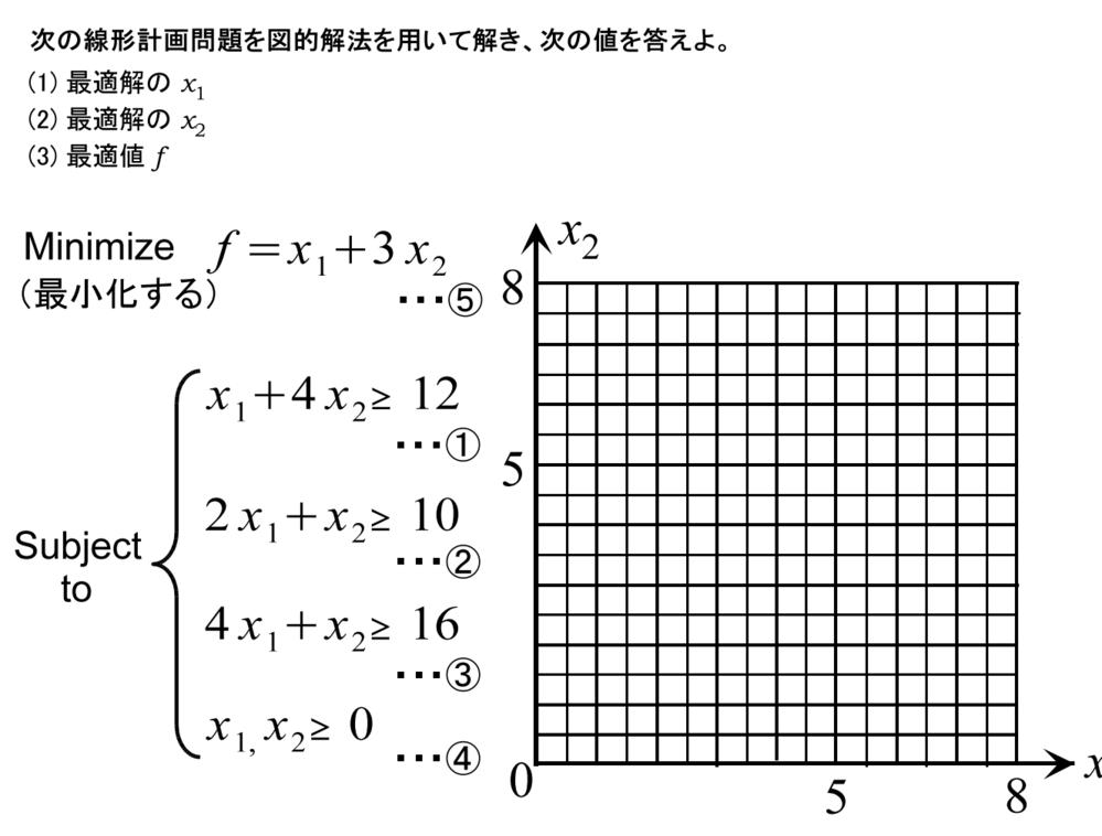 大至急の質問です。システム工学の線形計画問題が分かりません。答えを教えて下さい宜しくお願いします