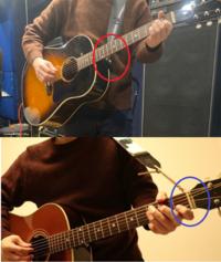 ギター・ベースのストラップについて。 エレキギターやベースの場合は本体のネック付近にストラップピンが付いていますが、アコースティックギターの場合はネック付近にストラップピンが付いていない物が多く、ペグ付近(ネックの端)に紐で固定する形式の物をよく見かけます。 アコースティックギターでも画像上の物のように本体のネック付近に付いている物もありますが、エレキギターやベースでは画像下のような物はが見...