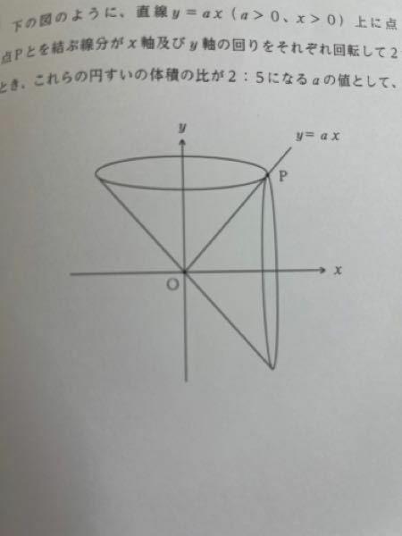 図形の問題について、教えください。 よろしくお願いいたします。 図のように、直線y=ax(a>0、x>0)上に点Pがある。 原点Oと点Pとを結ぶ線分が x 軸及び y 軸の回りをそれぞれ回転して2つの円すい をつくるとき、これらの円すいの体積の比が2:5になる a の値として、妥当なのは どれか。