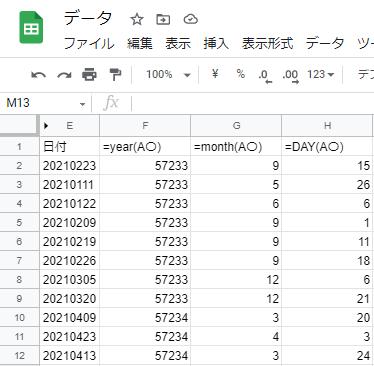 Google スプレットシートでご質問させて頂きます。 完全に理解できず困っております。 添付させて頂きました表のA列は、 「書式なしテキスト」に設定してます。 しかし、関数で年・月・日を抽出すると変換されないです。 どなたか対応方法をご教示頂けないでしょうか。