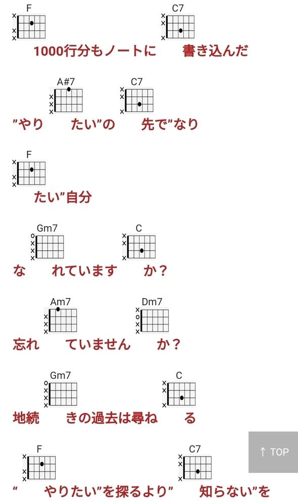 これの楽譜の読み方を教えてください!