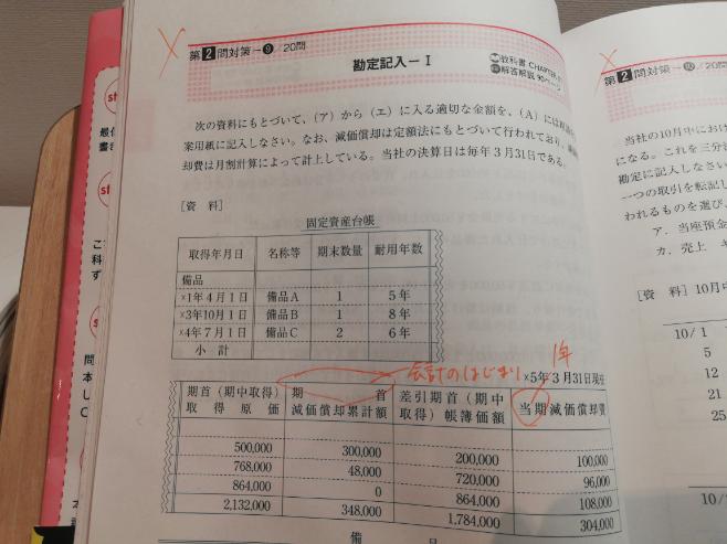 これ、備品Bの期首減価償却累計額が96000じゃないのはなんでなんですか?