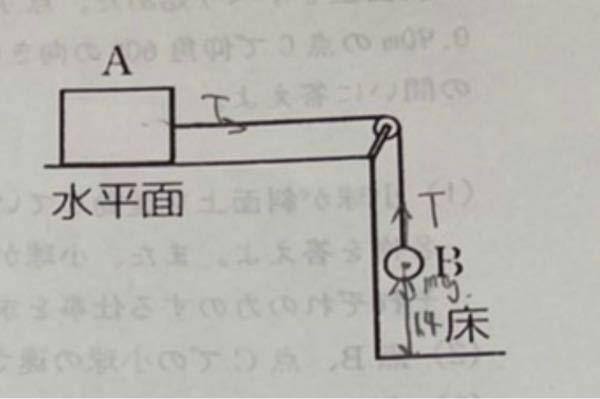 滑らかな水平面上においた質量5.0kgの物体Aに軽い糸の一端を取り付け、なめらかに動く滑車を通して糸の他端に質量2.0kgの物体Bを吊り下げた。ただしA,Bと滑車の距離は十分に長いものとする。 問題 Aに左向きに2.8m/sの速さを与えた。Bは床から何mまで上がるか。 この問題の解き方と答えを教えてください。