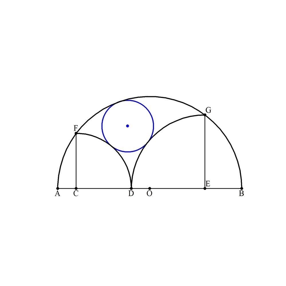 半円Oの直径をABとします。 その内部に半径CD=3、半径DE=4の二つの四分円が図のように接しています。 さらにそれらに囲まれた内部に円Pが接しています。 円Pの半径を求めてください。 (創作問題92)