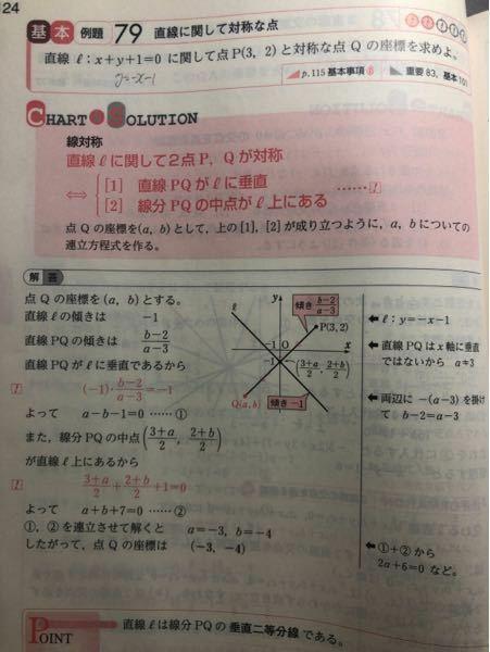 高校数学 直線についてです。 PQの傾きはa−3/b−2ではダメですか?
