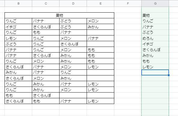 Excelまたはgoogleスプレッドシートで 左の表のように文字列が羅列された中から 右のように表に含まれている文字列を1度ずつ抽出する方法はございますでしょうか。 unique関数で1列ごとに重複しない物を取り出すことはできるのですが 複数列から抽出する方法が分かりませんでしたのでご質問致しました。 ご回答よろしくお願いします。