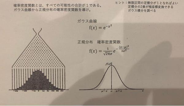 ガウス曲線から正規分布の確率密度関数をどう導くのか教えて欲しいです!全然解けなくて困ってます!