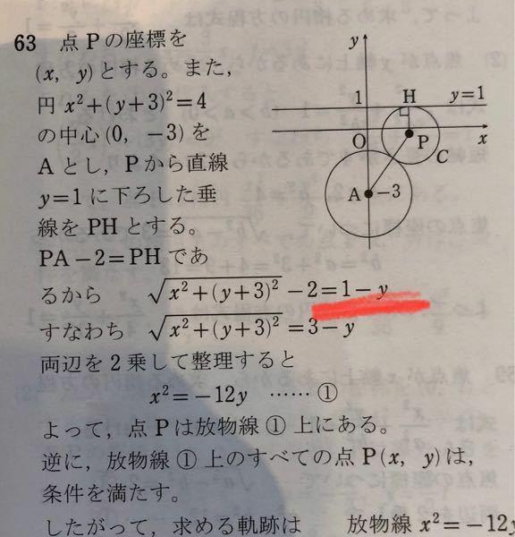 ここが1-yとなるのは何故ですか? 距離だったら√(1-y)^2 ではないのですか?
