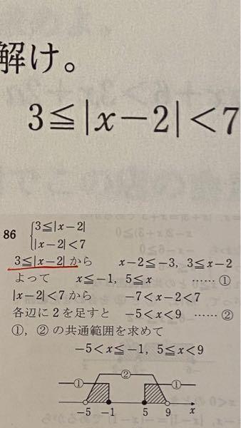 至急です!高校数学です 解説付きで分かりやすくおしえてください!