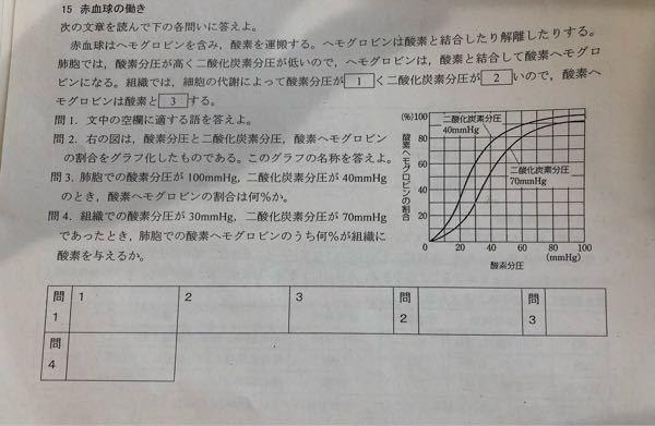 高校の生物基礎で、酸素解離曲線の問題です。問4の解説をお願いします。(答えは約68%)