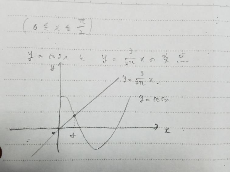 この2直線の交点はどのように求まりますか? 代入していけば求まりましたが、それに頼らない解法が知りたいです