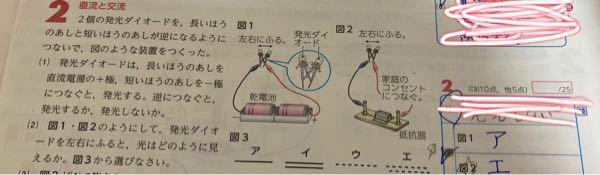 理科 教えてください!! 写真の(2)です。 図2で、点線になるのは分かるのですけどなんで2本も見えるか分かりません