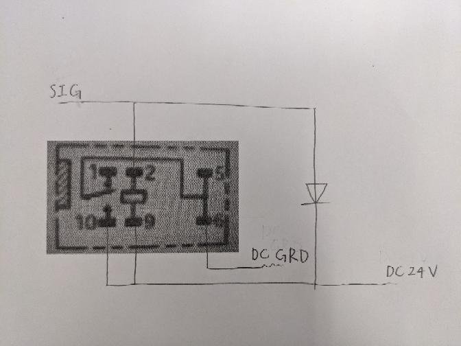 リレーの回路についての質問です。 画像のリレー回路についてなのですが、このSIGから信号が送られてくるとDCのGRDと24Vが短絡し、SIGの信号が切れても短絡し続けるという認識でよろしいでしょうか? また、本回路のダイオードは必要なものなのでしょうか? 回路については素人なので、おかしなところもあるかも知れませんがよろしくお願いします。