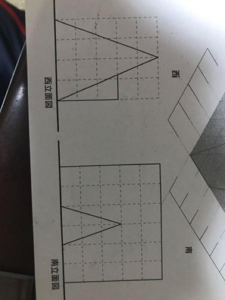 これって立体に直したらどんな形になりますか? 絵を書いてくれると助かります。