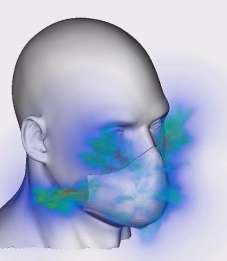 よくマスクをしている状態での飛沫の飛び方という 映像がありますよね。現在、通勤電車等の中は以前 と比べるとかなり混んだ状態ですが、コロナに感染 する確率が高いのではないでしょうか?通勤電車や バ...