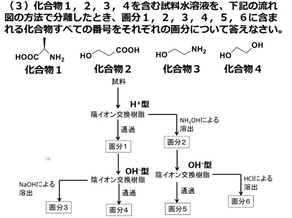 イオン交換樹脂を用いた分離の問題です。よくわからないので、よろしくお願いいたします。