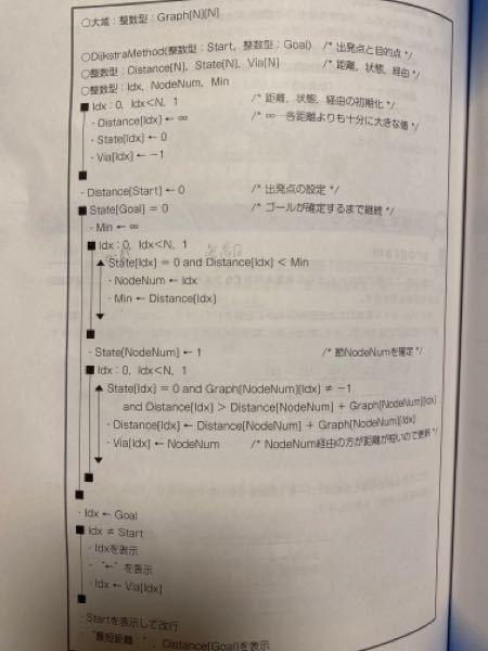 最短経路探索のダイクストラ法のアルゴリズムです。 ダイクストラ法がどのように実施されるかはわかったのですが、アルゴリズム見て全くわからなくなりました。。 NodeNum?なんだ?など疑問いっぱ...