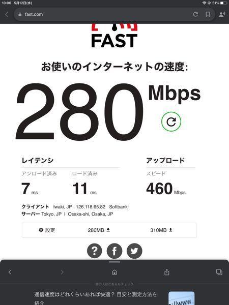 今日届いたWi-Fiの速度なんですけどこれってどうなんですか?オンラインゲームサクサク動きますか?平均的な速度でてますか?