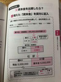 簿記3級を独学で勉強し始めたところです 写真で現金5000000円を出資したとあるのですが、現金という資産が減ったと言うことではないのですか? なぜ、増えて借方に記入するのかがわかりません。