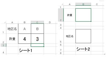 """VBA for文を使ってプリントアウト 何度も初歩的なことを聞いて申し訳ありません。 また教えていただけたら嬉しいです。 シート1に地区名と数量があります。 数量が入ってる地区だけシート2をプリントアウトしたい、ただそれだけの事です。 ※画像ではシート2はA地区とB地区の2枚がプリントアウトされるようにしたいです。 が、どうしてもアイデアが浮かばなく、下記のコーディングが途中でつまづいて、地区名まで連動することができないのです。 Dim po As Integer For po = 2 To 3 If Sheets(1).Cells(2, po).Value > 0 Then Sheets(2).Range(""""b2"""").Value = Sheets(1).Cells(2, po).Value ???? Sheets(2).PrintOut End If Next どうすればいいでしょうか?"""