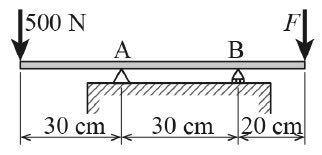 この力学の問題を教えてください。 図に示すはりの左端に大きさ500 N の力を加えるとき、このはりが支点から離れないためには右端にどんな力を加えればよいか求めよ。