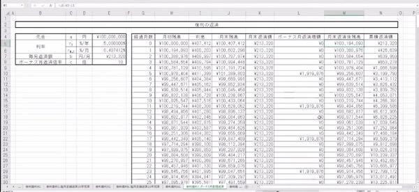 Excel得意な方教えていただきたいです。ボーナス月返済増額のL5に入力する式で、IFとMOD関数を用いる式は、どのようになりますか?