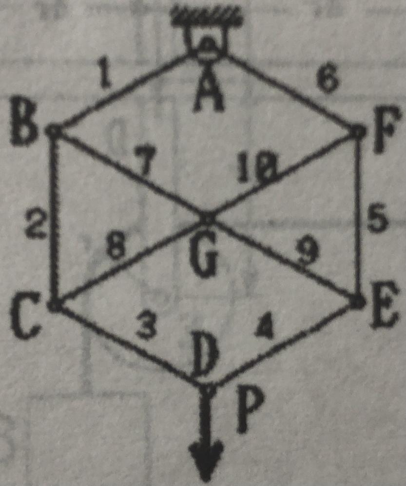 等長の部材で組み上げた図のトラスについて、各部材の軸力を節点法を使って求めよ。 答えはS_1〜S_6は全てP、S_7〜S_10は全て-Pとなるそうなのですが過程を教えて欲しいです!