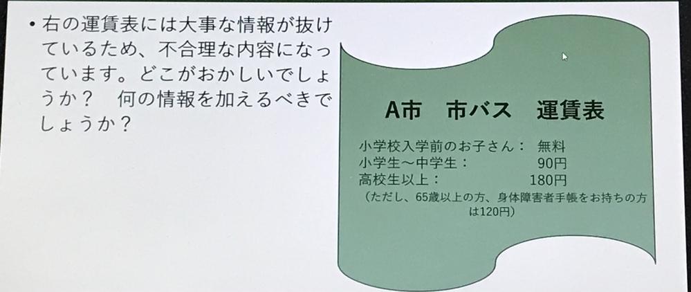 条件文についての話です。 この条件文は大事なことが入ってないらしいのですが何処か分かりません…。だれかわかる方教えていただけないでしょうか?