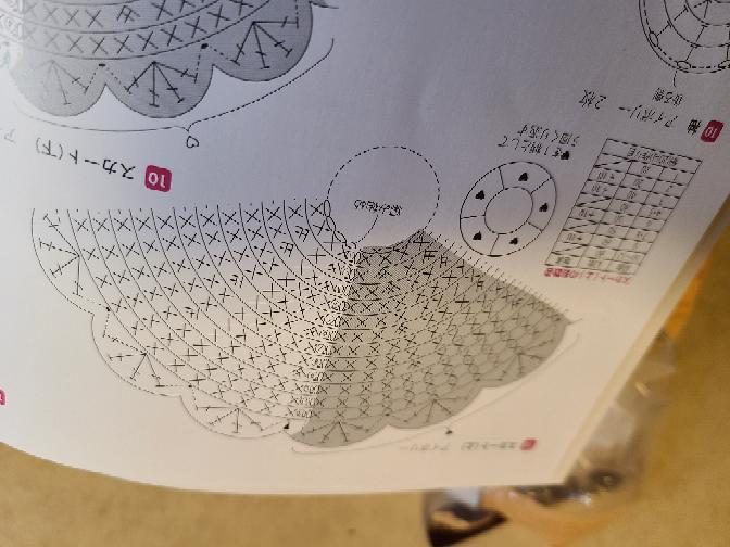 この編み図は最初から最後イロがふたつに湧かれて要るのですが、最初の腐り目20目作らないと行けないのですが、最初からイロが変わっているのでどうやって編んで逝けばいいのですか?教えてください