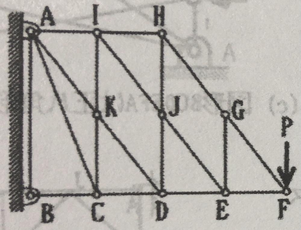 計算しないで推測できる軸力ゼロの部材を全て答えよ。解答はEG,EJ,IJ,IK,CK,ACとなっているのですが理由を教えてください!