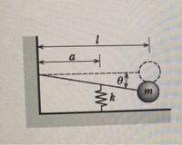 """運動方程式をたてて固有円振動数を求める問題なんですが、式が -ml^2(θ)"""" -ka^2θ=0 となるんですけど、重力による力は考えなくていいのは何故でしょうか?-mglとか-m(x)""""に当たるものを入れなきゃ行けない時との違いなど教えて欲しいです。"""