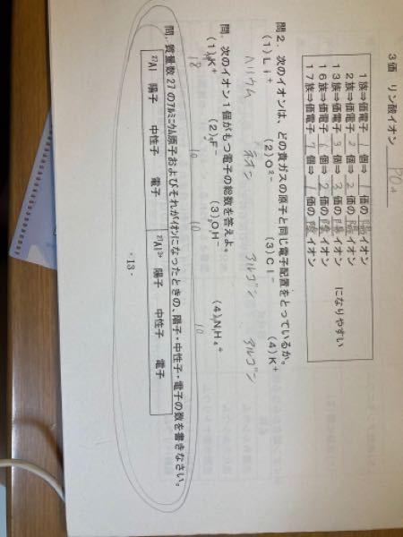 【緊急】高校1年生化学の問題です。この問題がわかる方いらっしゃいますでしょうか。この丸で囲っている問題です。よろしくお願いします。