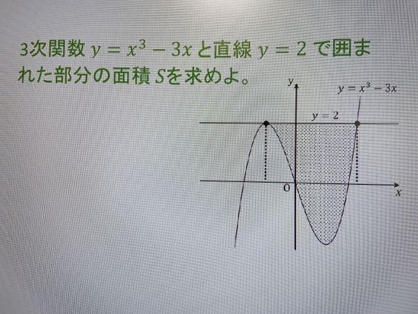 積分により面積を出して欲しいです。 解法お願いします。