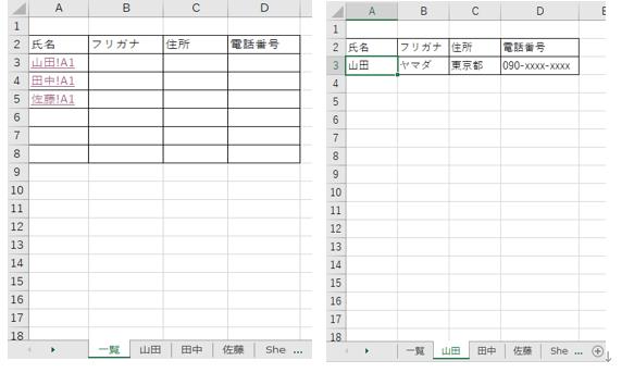 """Excelの質問です。 2番目以降のシートに1名ずつ個人の登録情報のシートを作って「一覧シート」に氏名のハイパーリンクで張り付けて一覧からその人のシートに飛べるようにリストを作りたいと考えています。 そこで質問なのですが、「一覧シート」の氏名欄にハイパーリンクで名前を入れると、""""フリガナ""""、""""住所""""、""""電話番号""""も反映できる関数はありますでしょうか? 新規の登録情報の追加もしたいきたいので、何か良い方法がないか考えています。 いろいろと調べたのですがわかりませんでした。 可能であればVBAではなく関数の方がありがたいです。"""