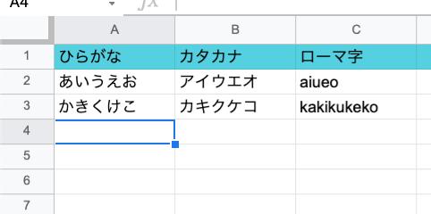 「一定のルールで書かれた文書をエクセルデータに変換したい」 以下のような文書X(TXTデータ)があったとします。(「//////////」から「//////////」まで) ////////// あいうえお アイウエオ aiueo かきくけこ カキクケコ kakikukeko さしすせそ サシスセソ sasisuseso . . . わをん ワヲン wawon ////////// 以上の文書Xでは「文が3段(この1単位を1ブロックと以下呼びます)+空白行+文が3段+空白行+.....」というようなことが書かれています。 それをもとに、エクセルファイルYを作りたいです。 エクセルファイルYでは、 A列「ひらがな」 B列「カタカナ」 C列「ローマ字」 の三つの列を作ります。文書Xそれぞれブロックの1行目をA列、2行目をB列、3行目をC列に入れていきたいです。1つのブロックの文3つが入ったら、次のブロックに処理をうつし、また順次ABC列に入力する文を読み込んで、入力していきます。ブロックとブロックの間は1行空白が入っています。 エクセルファイルYは画像みたいなイメージです。 何かいい方法はありますでしょうか。 説明不足でしたらまた追記します。