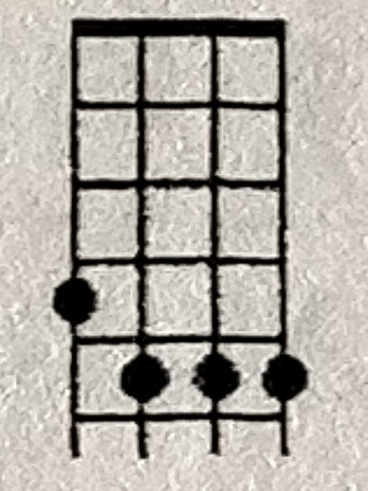 ウクレレ。4弦は人差し指として、 あとは何?
