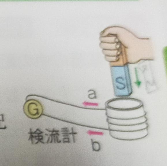 「この時流れた電流の向きはa,bのどちらか 」の問題の答えはbなんですけど、なぜそうなるのかんたんに教えて下さい。