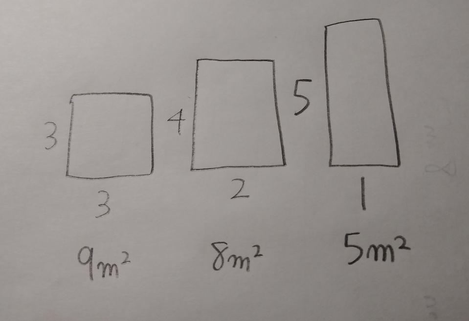 12mの針金を使って作る四角形の面積の最小値はなんですか? lim使っても大丈夫です