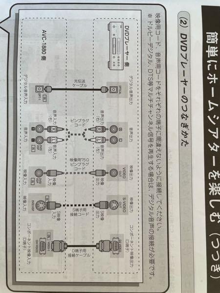 DENONのアンプAVC-1880を愛用しておりますが、ブルーレイディスクレコーダーが壊れてしまい、新しいものを購入したら、HDMI端子でしか接続できないようで、どなたか音響機器詳しい方、接続方法があれば教えていただ けますと幸いです。