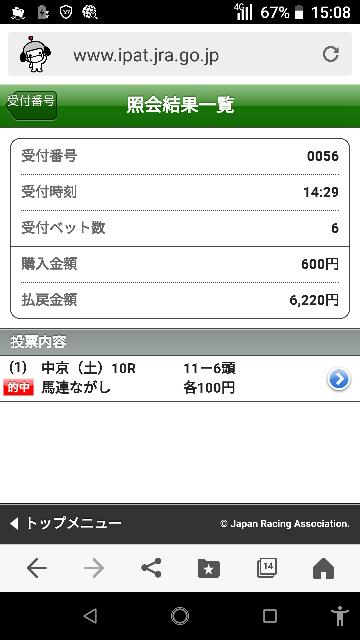 中京最終 15―4.5.7.8.13.16 なにかいますか?